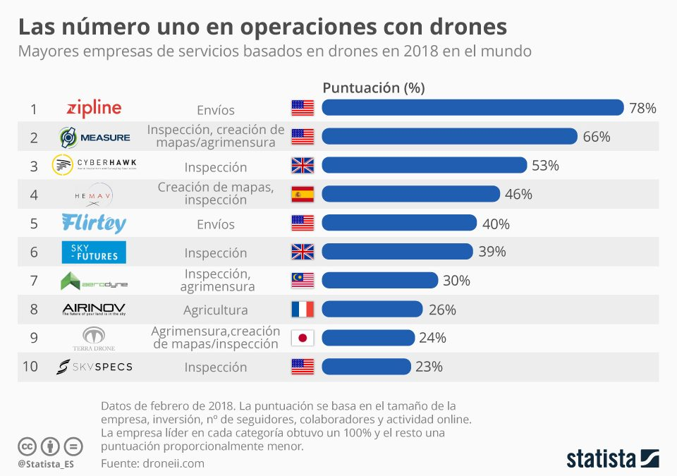 La empresa española y factores que condicionarán su evolución en 2019